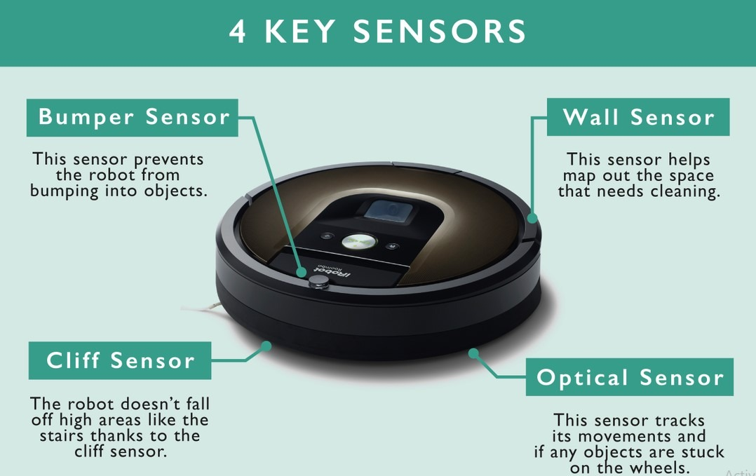 How Do Robot Vacuums Work